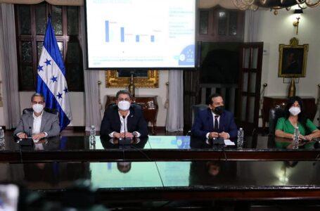 Honduras mantiene por quinto año consecutivo la calificación crediticia B1 de Moody´s