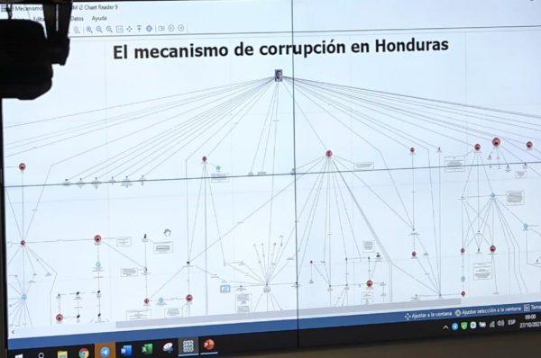 La corrupción es otra pandemia para el Triángulo Norte, señalan desde foro del CNA